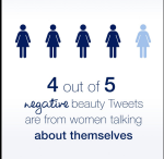 Dove's twitter campaign on beauty
